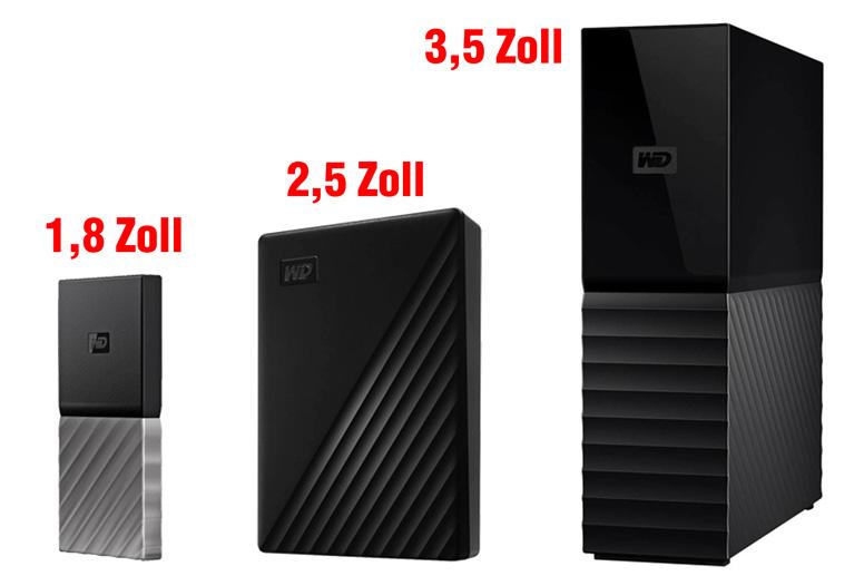 Verschiedene Laufwerktypen externer Festplatten