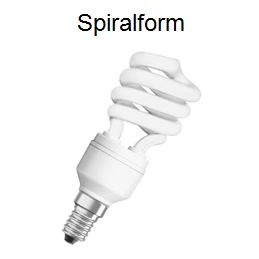 Leuchtmittel-Spiralform